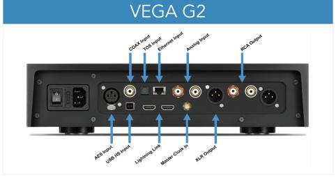 Auralic Vega G2 Back